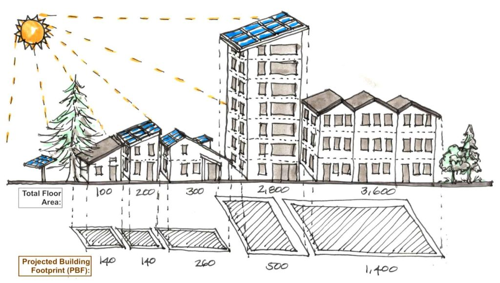 An equitable calculation for renewable energy generation (Original illustration by author)