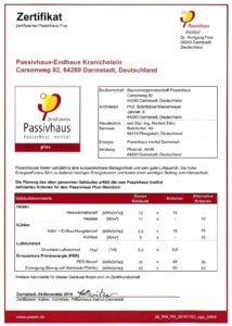 The Passive House Plus certificate for the first Passive House, Kranichstein