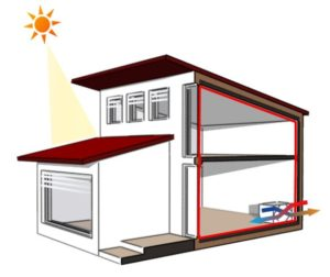 How To Keep Your Building Cool In Hot Climates Ipha Blog