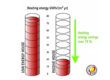 What is a Passive House building?